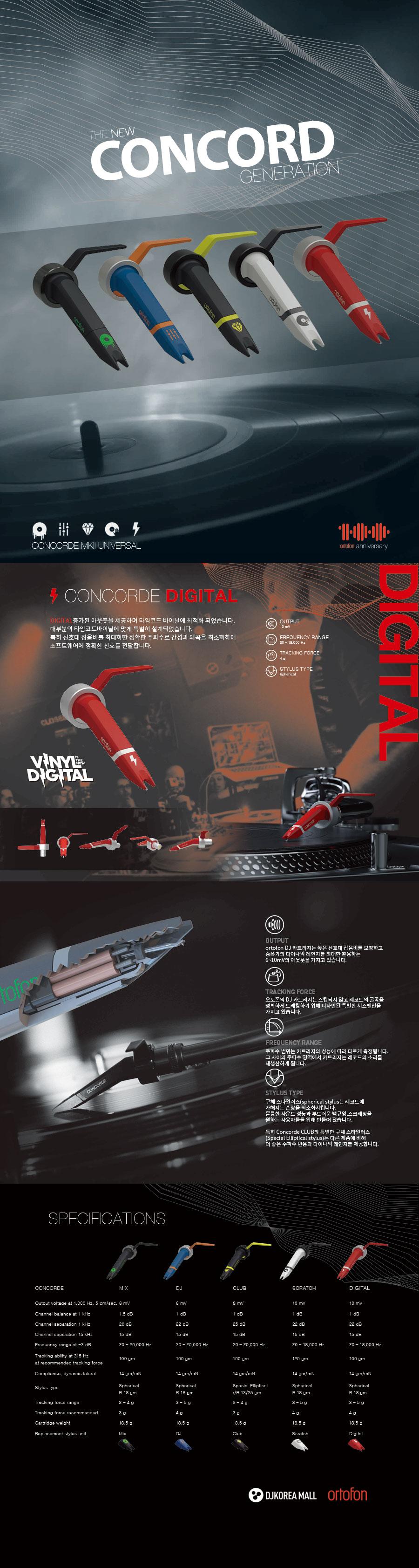 ortofon_CC_mk2_digital_150740